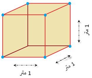 مكعب طول ضلعه يساوي 1 متر