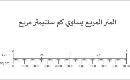 المتر المربع يساوي كم سنتيمتر مربع