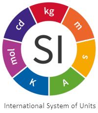 النظام الدولي لوحدات القياس SI