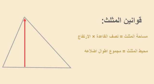 قوانين المثلث محيط المثلث ومساحته وحجم المثلث مع الشرح بالأمثلة Eb Tools