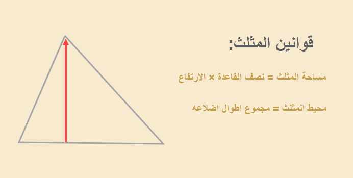 شرح الجزء 2 من درس المساحة 3