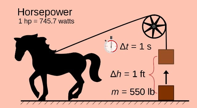 الحصان الميكانيكي